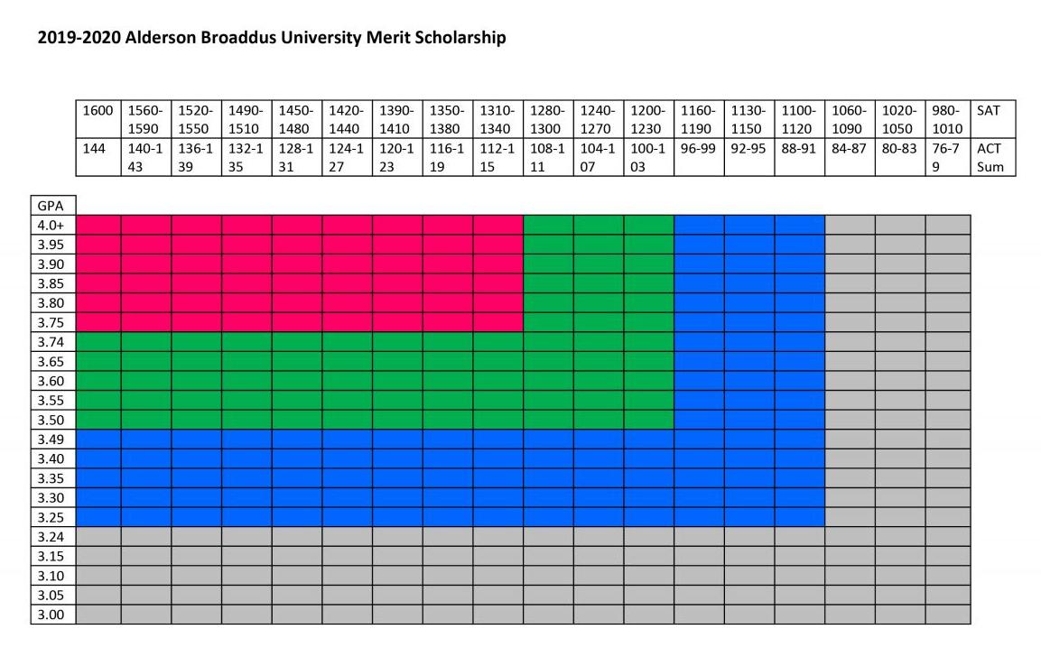 2019-2020-Merit-Scholarship