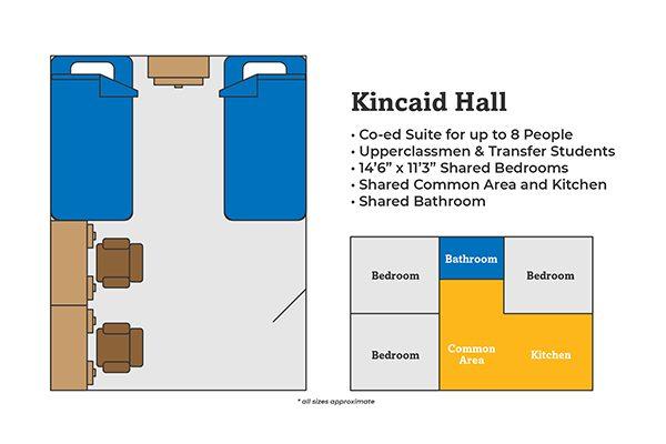 Residence Halls at Alderson Broaddus University